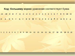 Код: большему корню уравнения соответствует буква -11-10-9-8-7-6-5-4-