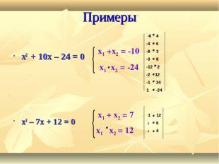 Примеры x2 + 10x – 24 = 0 x2 – 7x + 12 = 0 x1 +x2 = -10 x1 x2 = -24 x1 + x2 =
