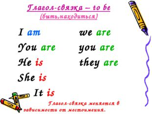 Глагол-связка – to be (быть,находиться) I am			we are You are		you are He is