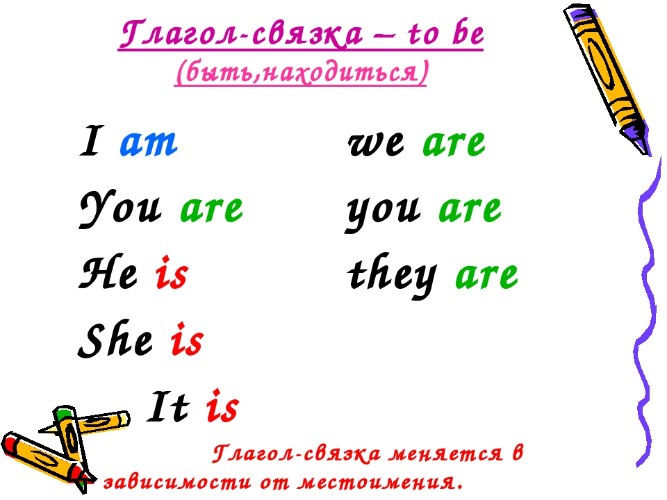 Глагол-связка – to be (быть,находиться) I am			we are You are		you are He is...
