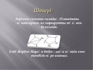 Берілген схеманы салайық:Планетаны нүктелермен, ал маршрутты түзүмен белгілей