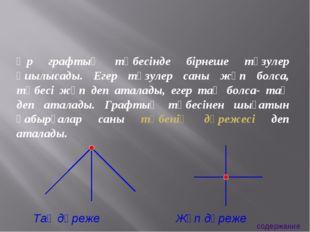 Әр графтың төбесінде бірнеше түзулер қиылысады. Егер түзулер саны жұп болса,