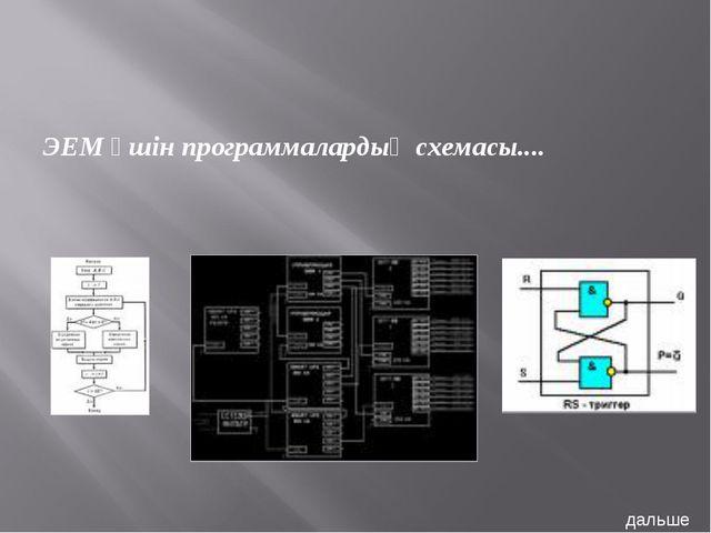 ЭЕМ үшін программалардың схемасы.... дальше