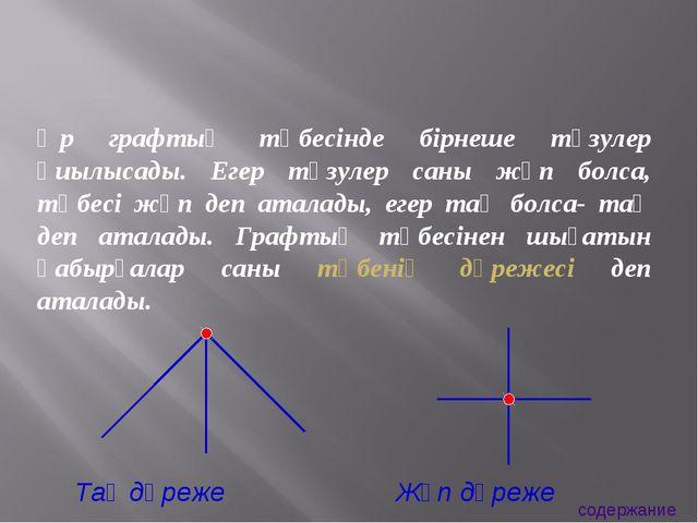 Әр графтың төбесінде бірнеше түзулер қиылысады. Егер түзулер саны жұп болса,...