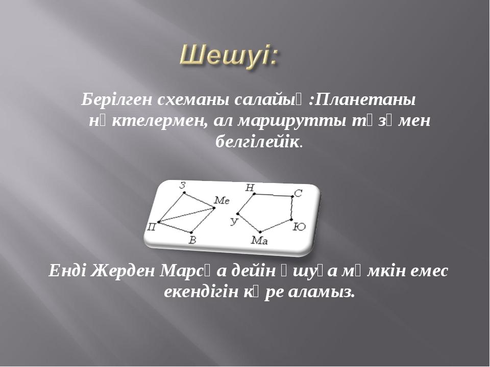 Берілген схеманы салайық:Планетаны нүктелермен, ал маршрутты түзүмен белгілей...