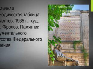 Мозаичная периодическая таблица элементов. 1935 г., худ. В. А. Фролов. Памятн
