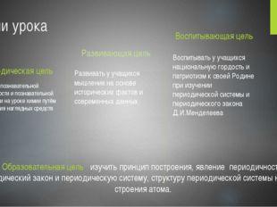 Цели урока Методическая цель Развитие познавательной деятельности и познавате