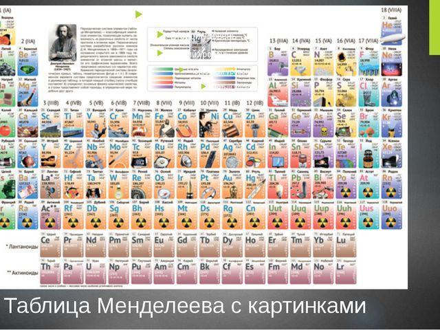 Таблица Менделеева с картинками