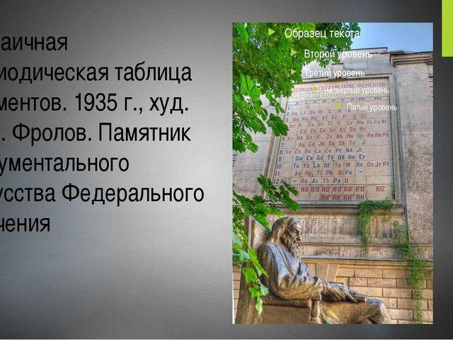 Мозаичная периодическая таблица элементов. 1935 г., худ. В. А. Фролов. Памятн...
