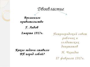 Двоевластие Временное правительство Г. Львов 2марта 1917г. Какие задачи стави