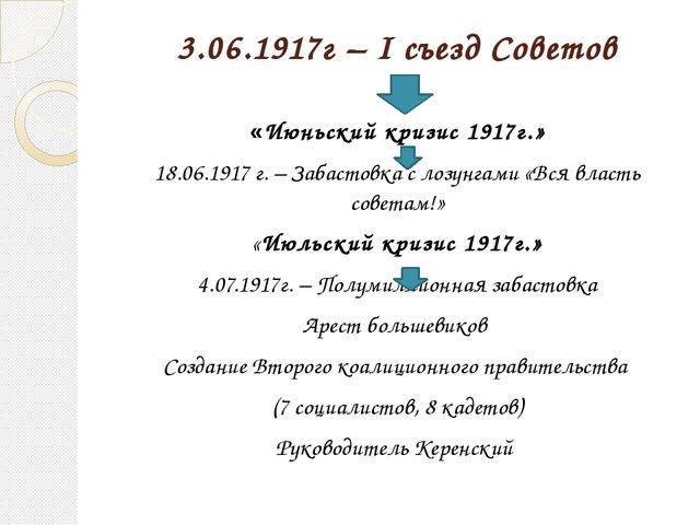 3.06.1917г – I съезд Советов «Июньский кризис 1917г.» 18.06.1917 г. – Забасто...