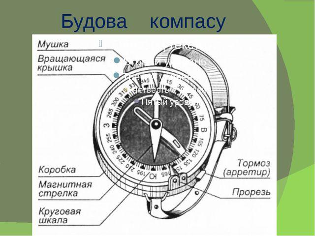 Будова компасу