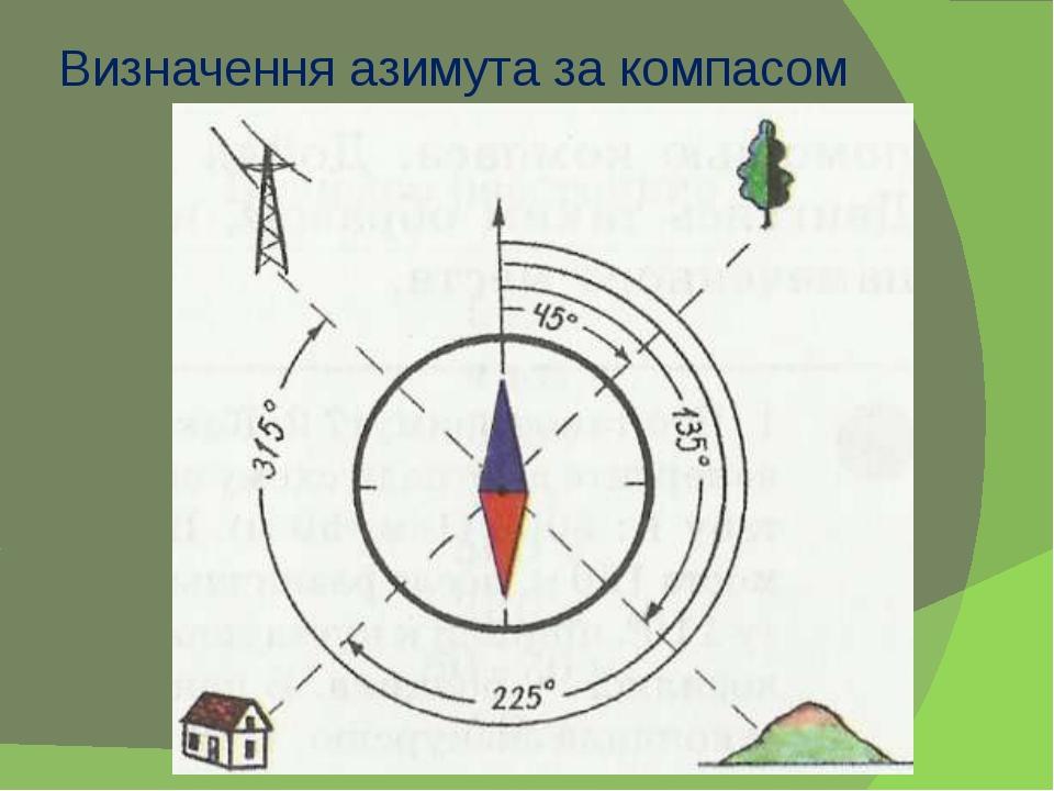 Визначення азимута за компасом