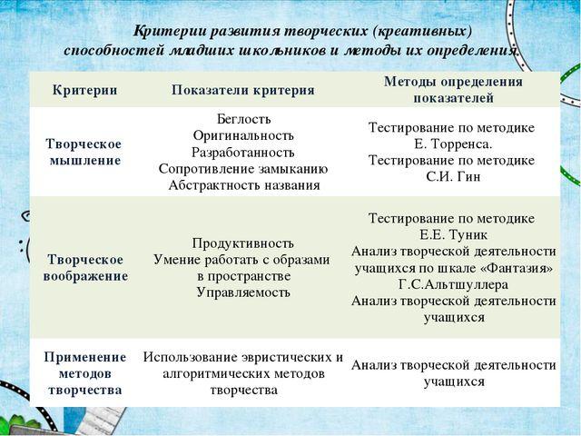 Критерии развития творческих (креативных) способностей младших школьников и м...