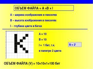 ОБЪЕМ ФАЙЛА = A ×B × I А – ширина изображения в пикселях В – высота изображен