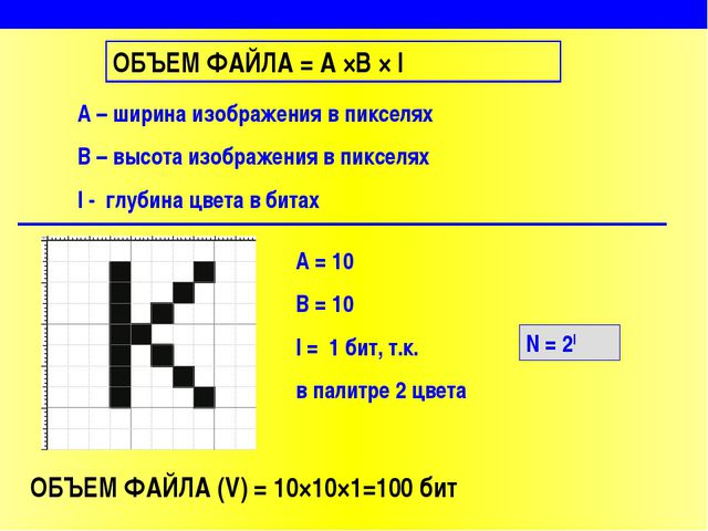ОБЪЕМ ФАЙЛА = A ×B × I А – ширина изображения в пикселях В – высота изображен...