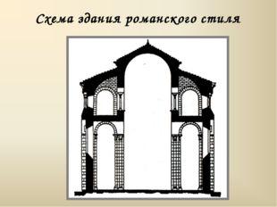 Схема здания романского стиля