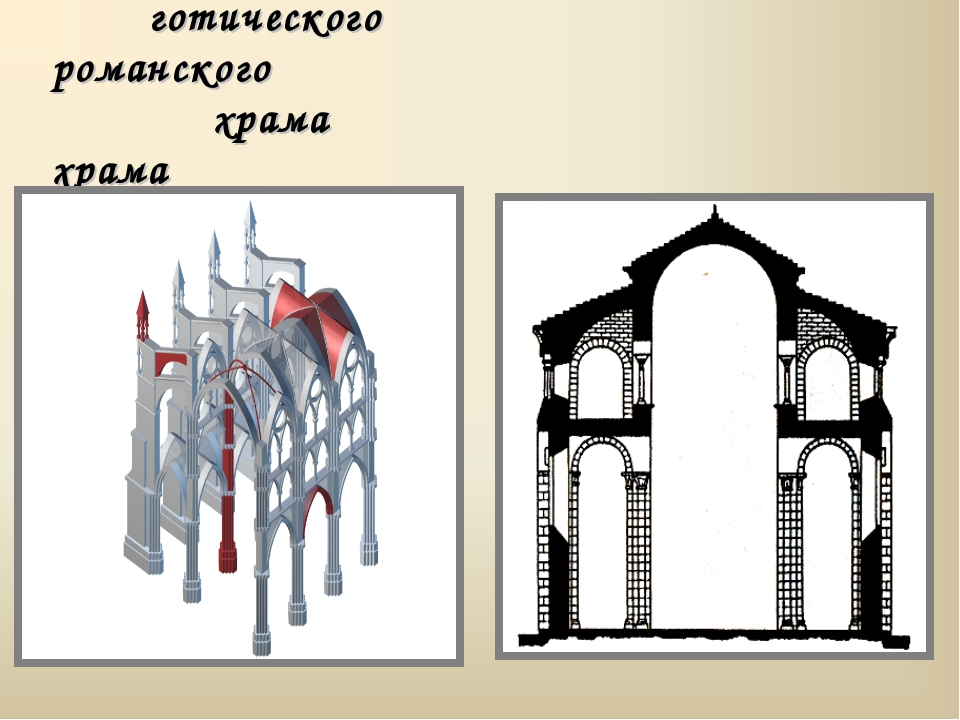 схема готического романского храма храма