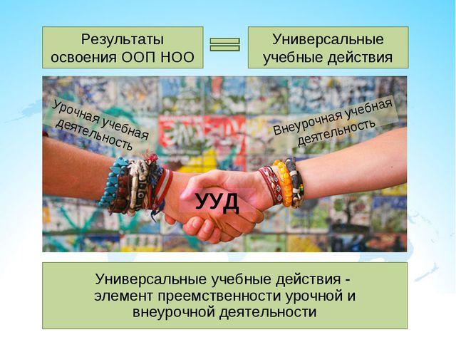 Результаты освоения ООП НОО Универсальные учебные действия Универсальные учеб...