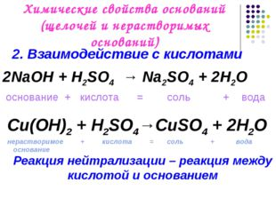 Химические свойства оснований (щелочей и нерастворимых оснований) 2NaOH + H2S