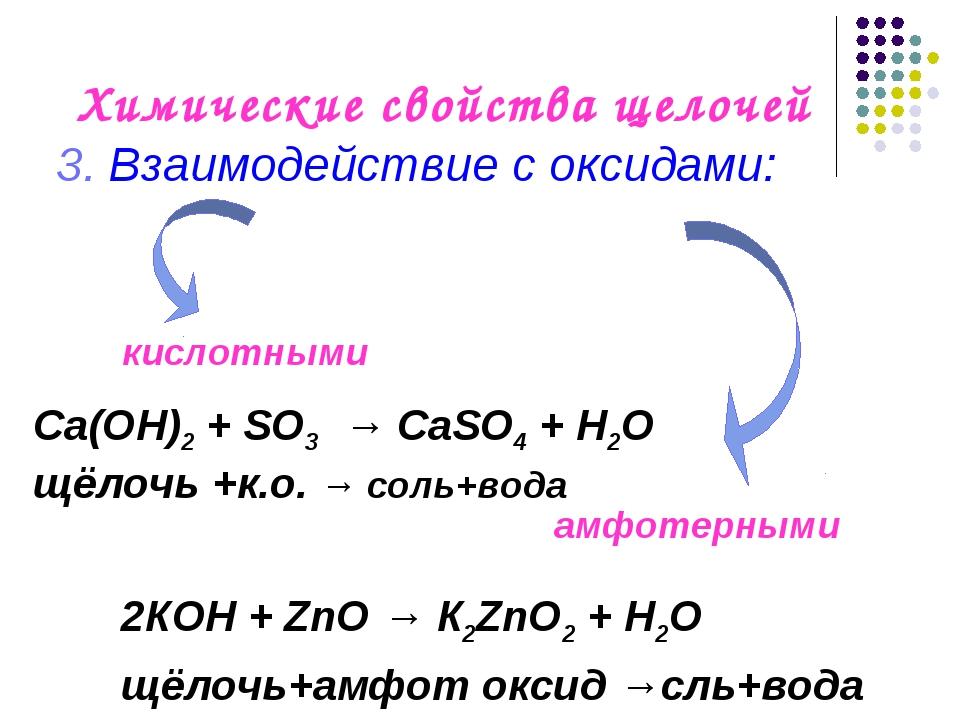 Химические свойства щелочей 3. Взаимодействие с оксидами: Са(OН)2 + SO3 → СаS...