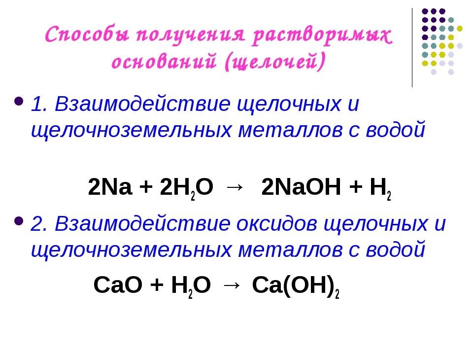 Способы получения растворимых оснований (щелочей) 1. Взаимодействие щелочных...