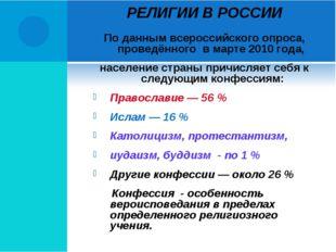 РЕЛИГИИ В РОССИИ По данным всероссийского опроса, проведённого в марте 2010 г
