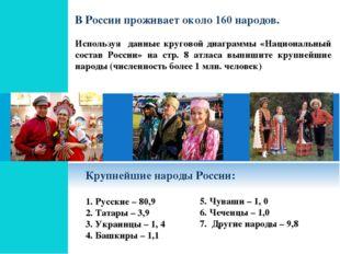 В России проживает около 160 народов. Используя данные круговой диаграммы «На