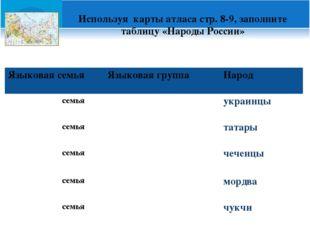 Используя карты атласа стр. 8-9, заполните таблицу «Народы России» Языковая