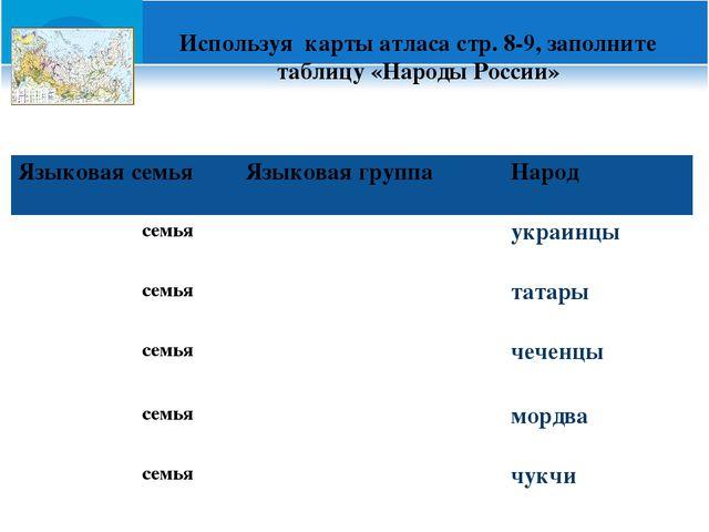 Используя карты атласа стр. 8-9, заполните таблицу «Народы России» Языковая...