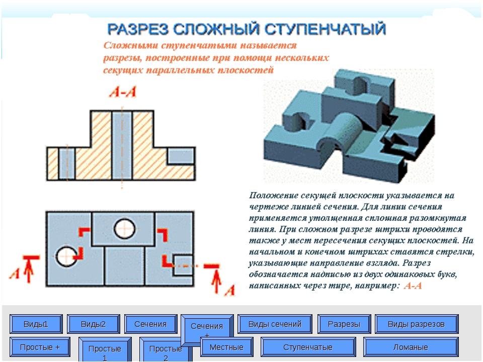 Виды1 Виды2 Сечения Виды сечений Разрезы Виды разрезов Простые + Простые 1 Пр...