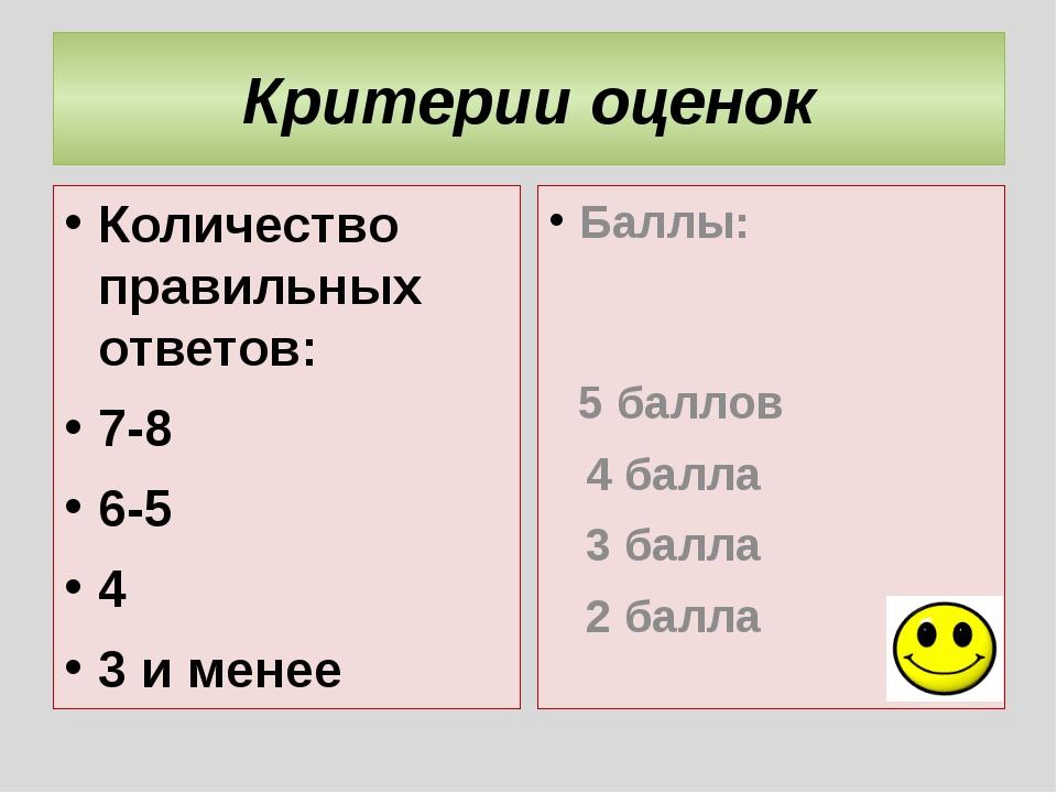 Критерии оценок Количество правильных ответов: 7-8 6-5 4 3 и менее Баллы: 5 б...