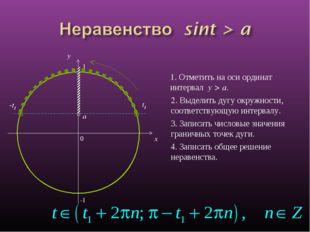 0 x y 1. Отметить на оси ординат интервал y > a. 2. Выделить дугу окружности,
