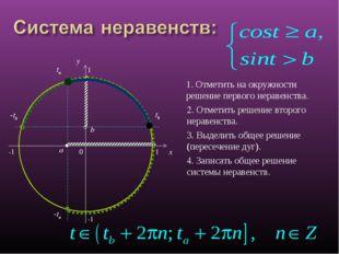 0 x y a ta -ta -1 1 b tb π-tb 1 -1 1. Отметить на окружности решение первого