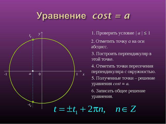 0 x y 2. Отметить точку а на оси абсцисс. 3. Построить перпендикуляр в этой т...