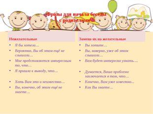 Фразы для начала беседы с родителями [2] Нежелательные Замена их на желательн