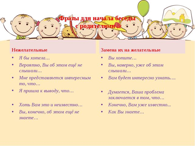 Фразы для начала беседы с родителями [2] Нежелательные Замена их на желательн...