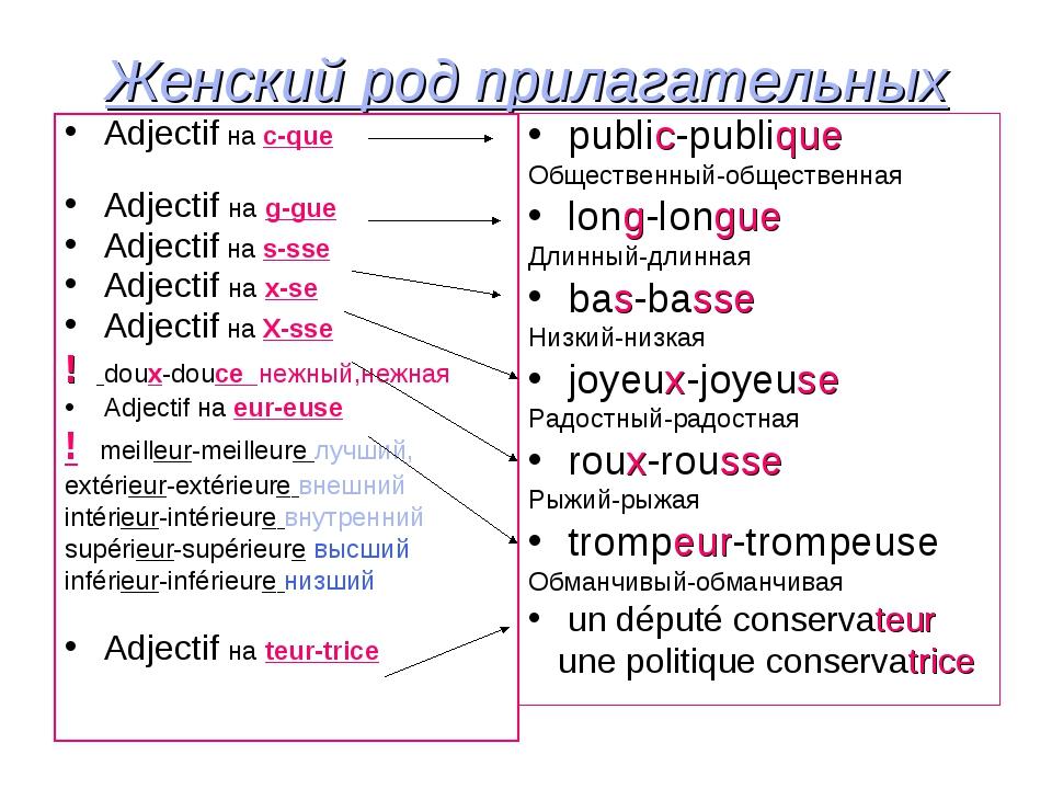 Женский род прилагательных Adjectif на c-que Adjectif на g-gue Adjectif на s-...