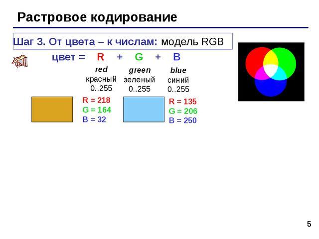 * Растровое кодирование Шаг 3. От цвета – к числам: модель RGB цвет = R + G +...