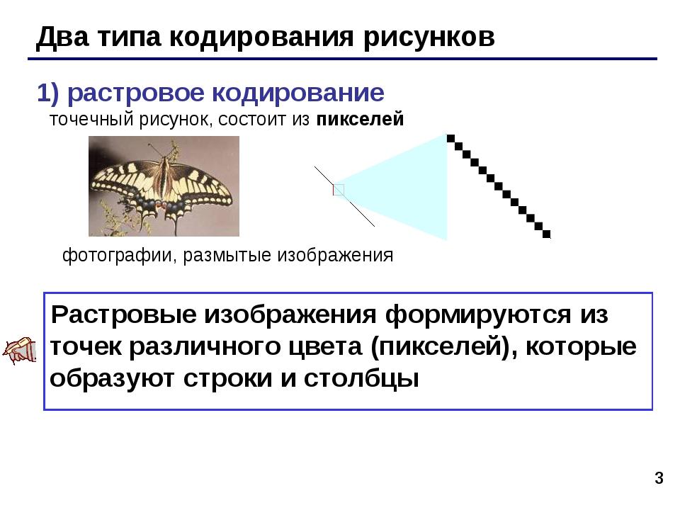 * Два типа кодирования рисунков 1) растровое кодирование точечный рисунок, со...