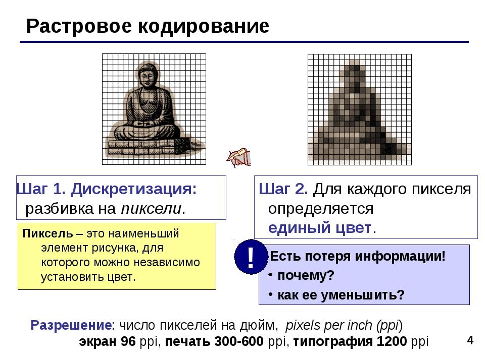 * Шаг 1. Дискретизация: разбивка на пиксели. Растровое кодирование Шаг 2. Для...
