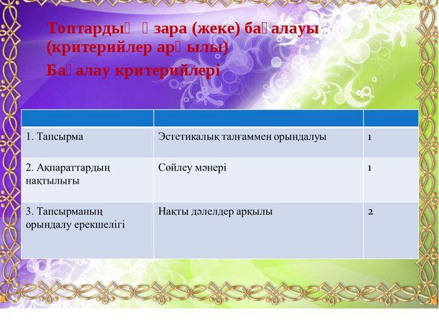Топтардың өзара (жеке) бағалауы (критерийлер арқылы) Бағалау критерийлері