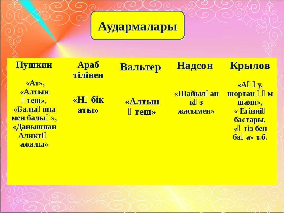 Аудармалары Пушкин «Ат», «Алтын әтеш», «Балықшы мен балық», «Данышпан Аликті...