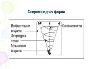 Спиралевидная форма
