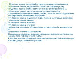 1. Подготовка и запись предложений по картинке с грамматическим заданием. 2.