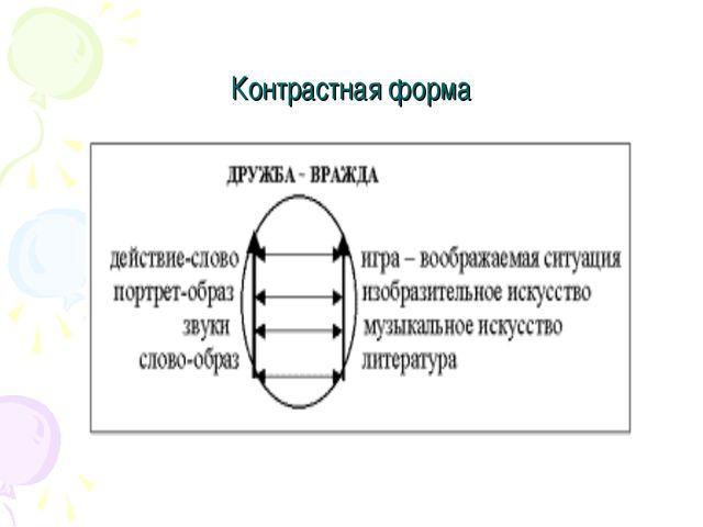 Контрастная форма