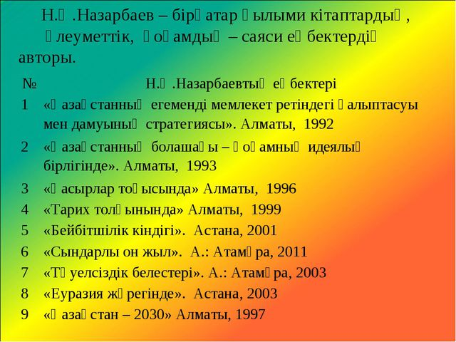 Н.Ә.Назарбаев – бірқатар ғылыми кітаптардың, әлеуметтік, қоғамдық – саяси еңб...