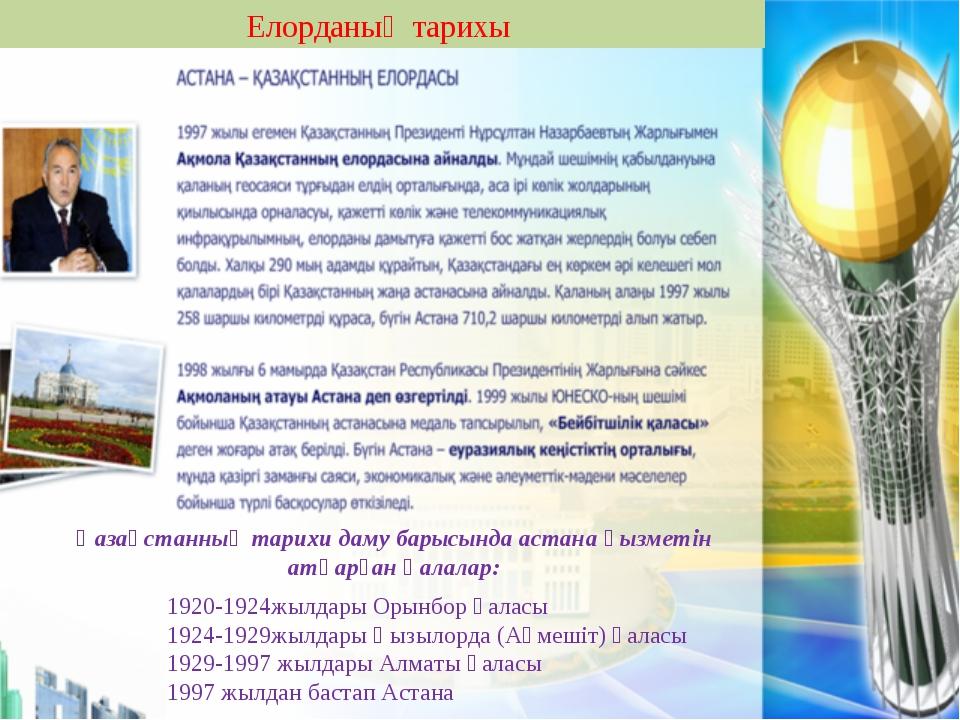 Қазақстанның тарихи даму барысында астана қызметін атқарған қалалар: 1920-192...