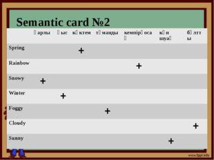 Semantic card №2 қарлы қыс көктем тұманды кемпірқосақ күн шуақ бұлтты Spring