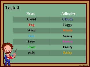 Task 4 Noun Adjective Cloud Cloudy Fog Foggy Wind Windy Sun Sunny Snow Snowy